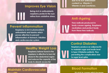 10 Health Benefits Of Raspberry Infographic