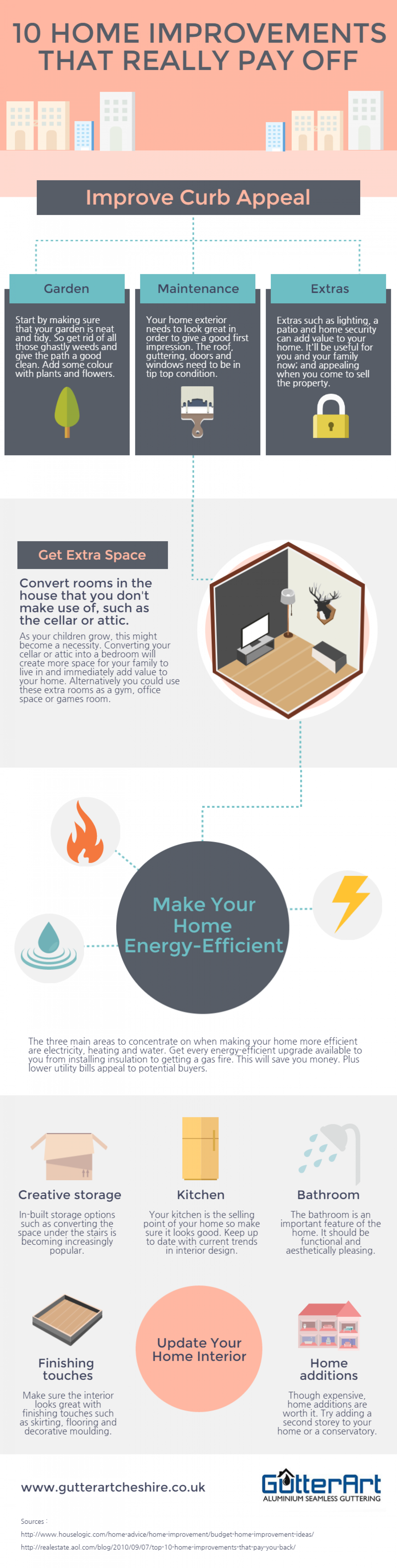 10 Home Improvements That Really Pay Off Infographic