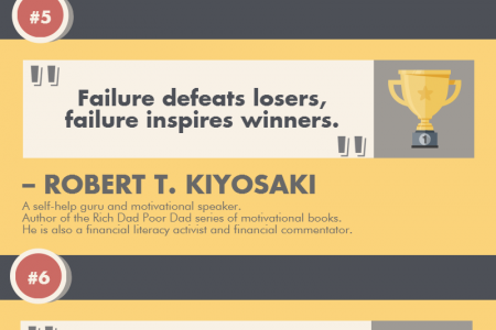 10 Inspirational Quotes for Fed-Up Students Infographic