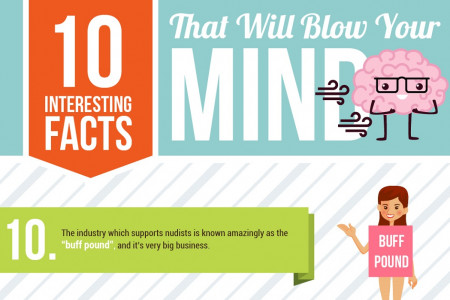 10 Interesting Facts That Will Blow Your Mind Infographic