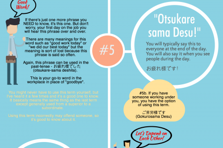 10 Japanese Business Phrases: Everyday Workplace Japanese Phrases Infographic