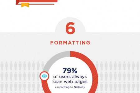 10 Key Elements That Makes A Great Website Infographic