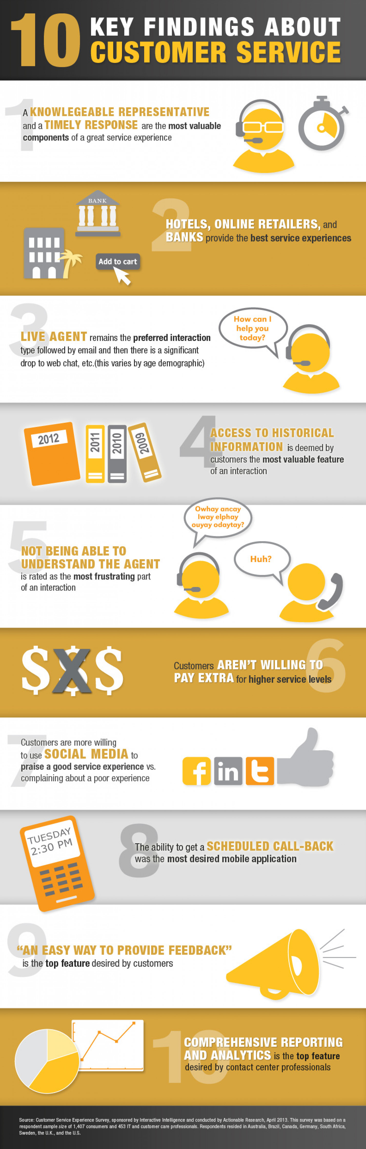 10 Key Findings About Customer Service – Interactive Intelligence Infographic