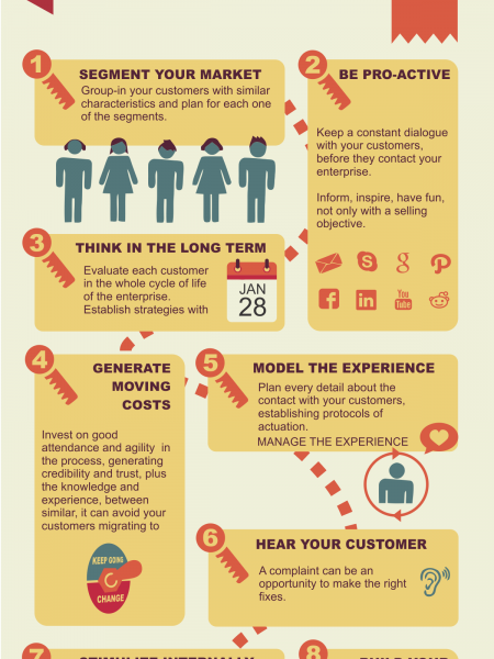 10 Keys To Loyalize Customers Infographic