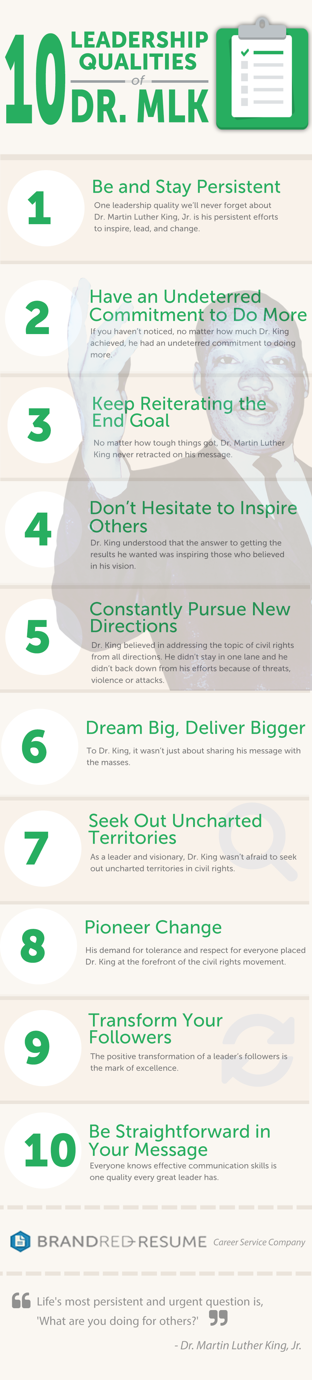 leadership qualities of dr martin luther king jr ly
