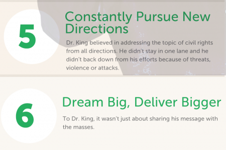 10 Leadership Qualities of Dr. Martin Luther King, Jr. Infographic