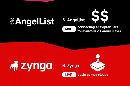 10 Lean Startups With Surprising MVPs Infographic