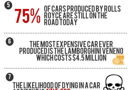 10 Little-Known Facts About Cars Infographic