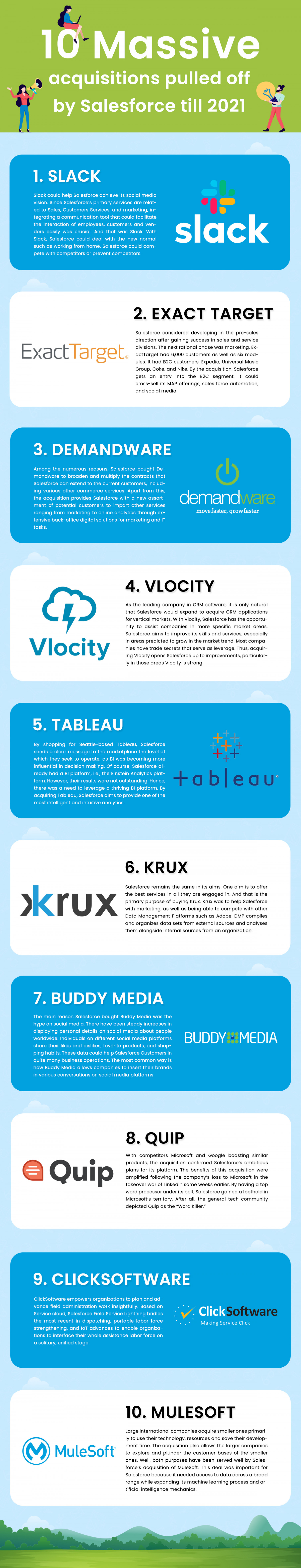 10 Massive acquisitions pulled off by Salesforce till 2021 Infographic