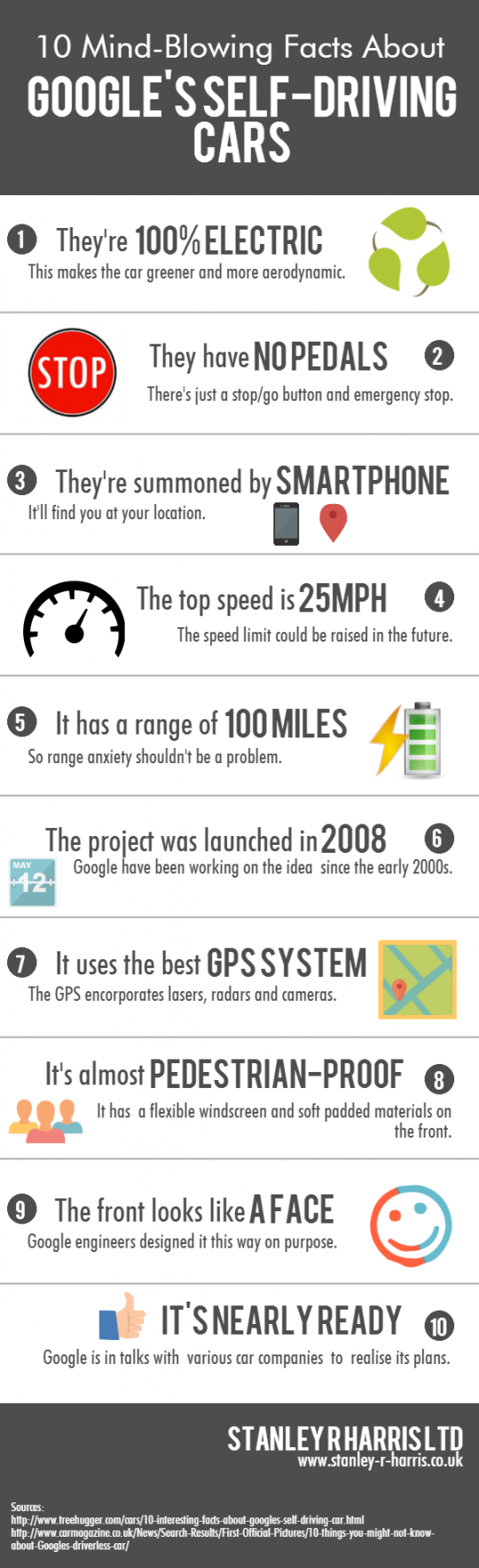 10 Mind-Blowing Facts about Google�s Self-Driving Cars