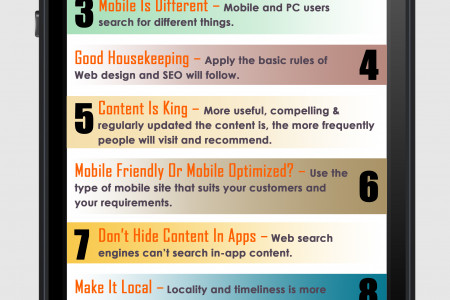 10 Mobile SEO Practices For 2014 Infographic