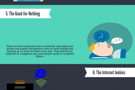10 Most Hated Employee Types Infographic
