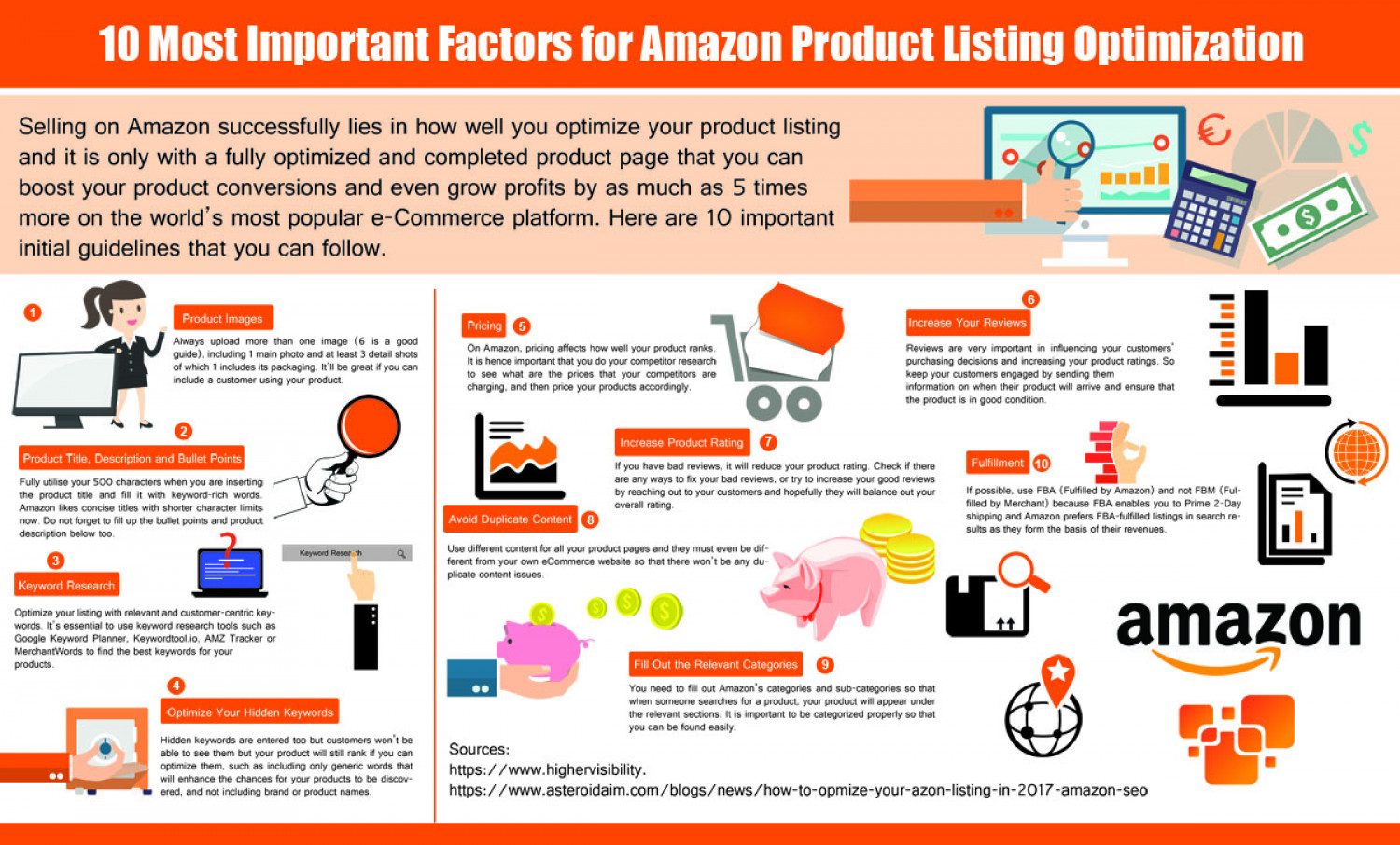 10 Most Important Factors for Amazon Product Listing Optimization  Infographic