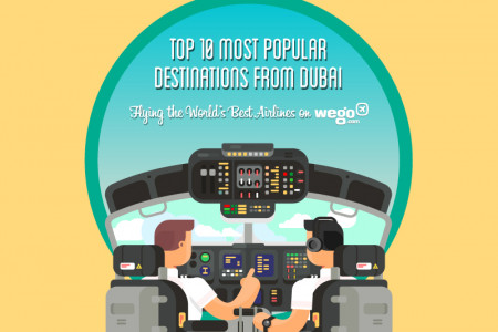 10 most popular destinations flying Skytrax World's Best Airlines 2016 Infographic