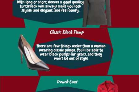 10 Must Have For Your Wardrobe Infographic