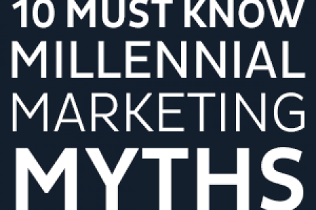 10 Must Know Millennial Marketing Myths Infographic