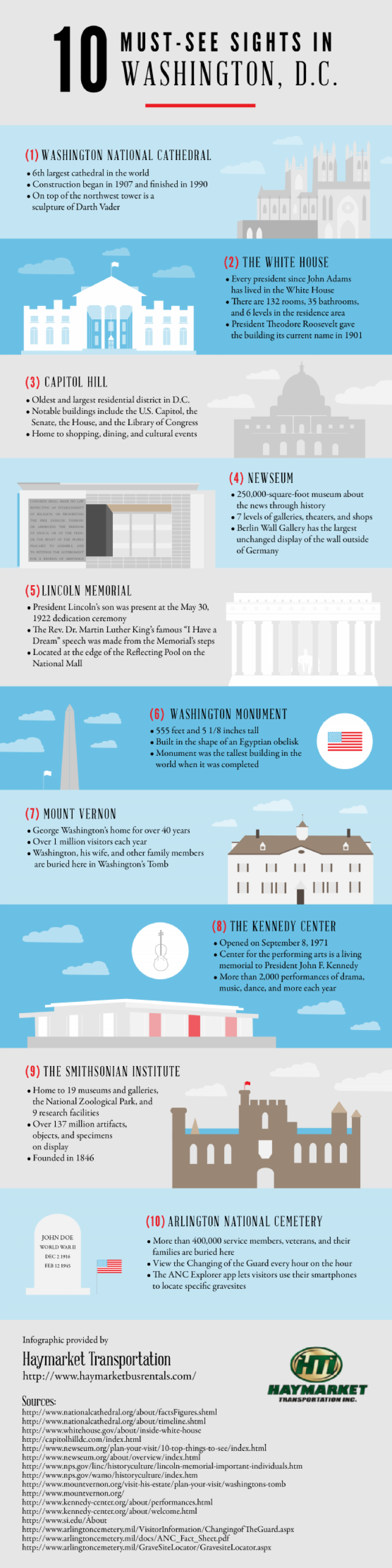 10 Must-See Sights in Washington, D.C. Infographic