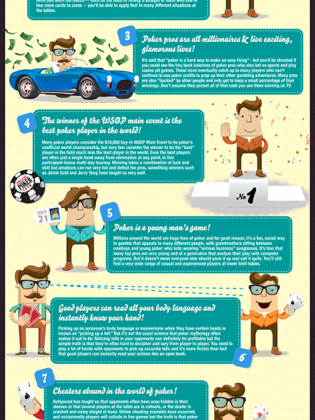 Top 10 Poker Myths Debunked! Infographic