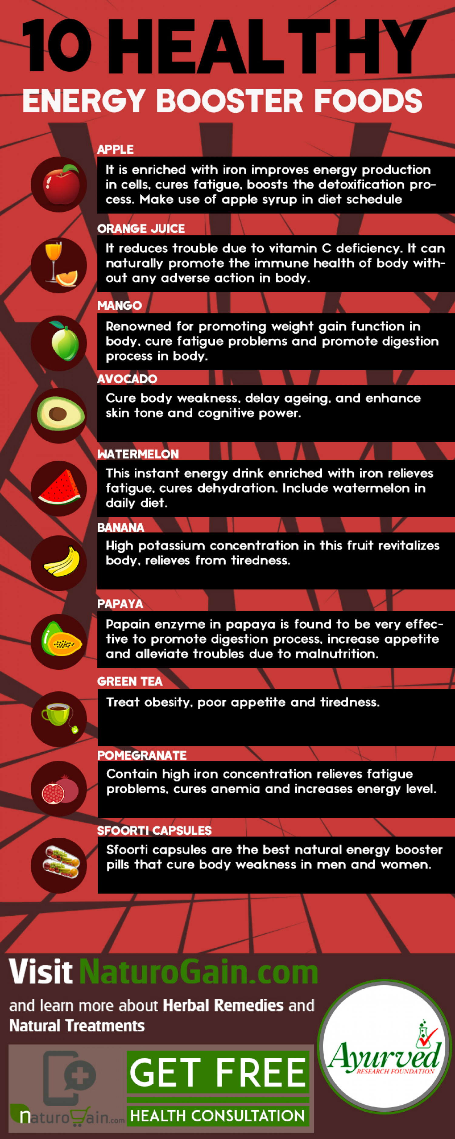 10 Natural Energy Booster Foods to Cure Body Weakness at Home Infographic