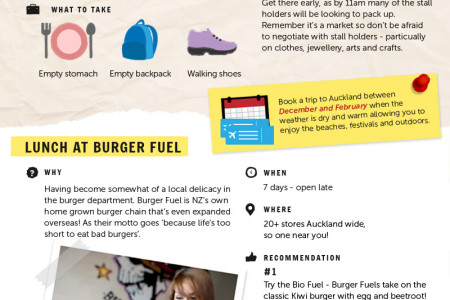 10 (Non-Touristy) Things to Do in Auckland New Zealand Infographic