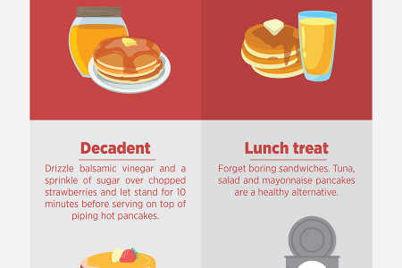10 Pancake Toppings to Try Out on Pancake Day Infographic