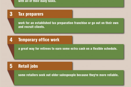 10 part-time jobs for retirees Infographic