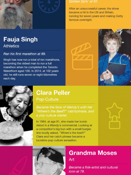 10 People Whose Lives Began After 60 Infographic