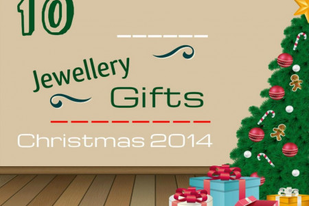 10 Perfect Jewellery Gifts for Christmas 2014 Infographic