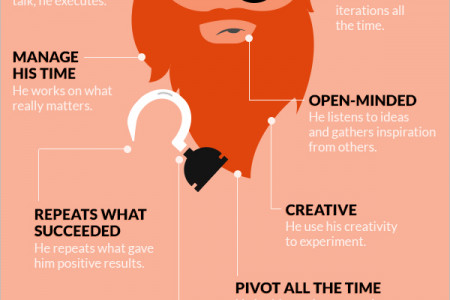 10 Personality Traits Of A Great Growth Hacker Infographic