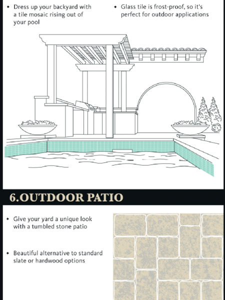 10 Pleasantly Unexpected Uses for Tile in Your Home  Infographic