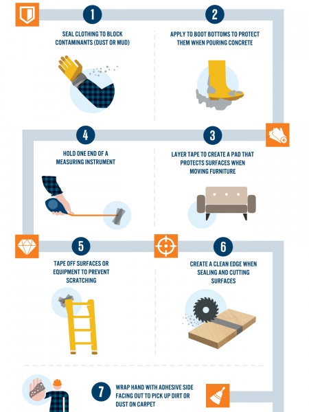 10 Pro Tips for Using Duct Tape on the Job Infographic