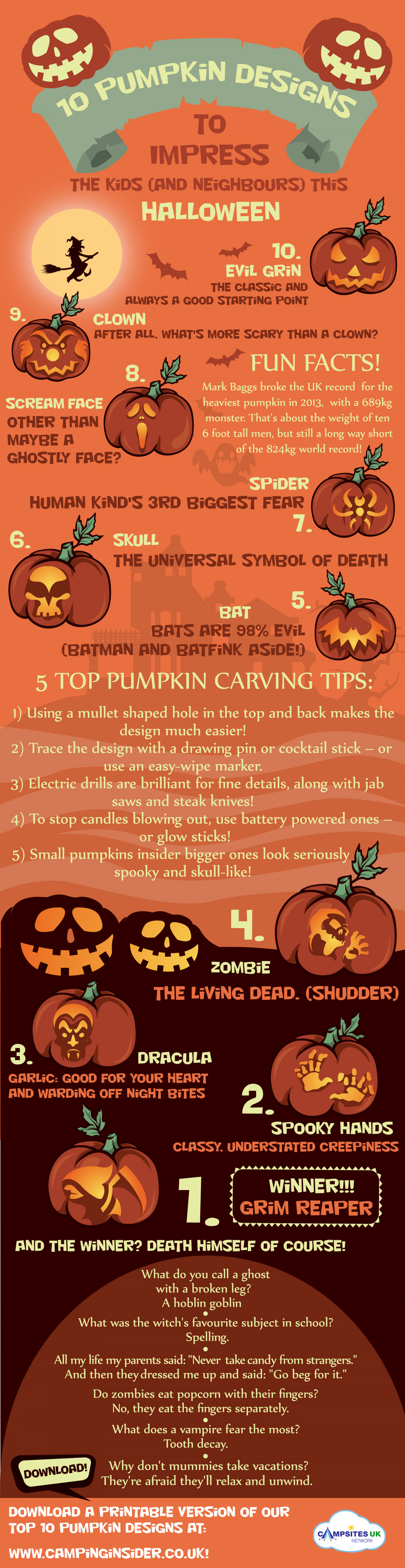 10 Pumpkin Designs to Impress the Kids and Neighbours this Halloween! Infographic