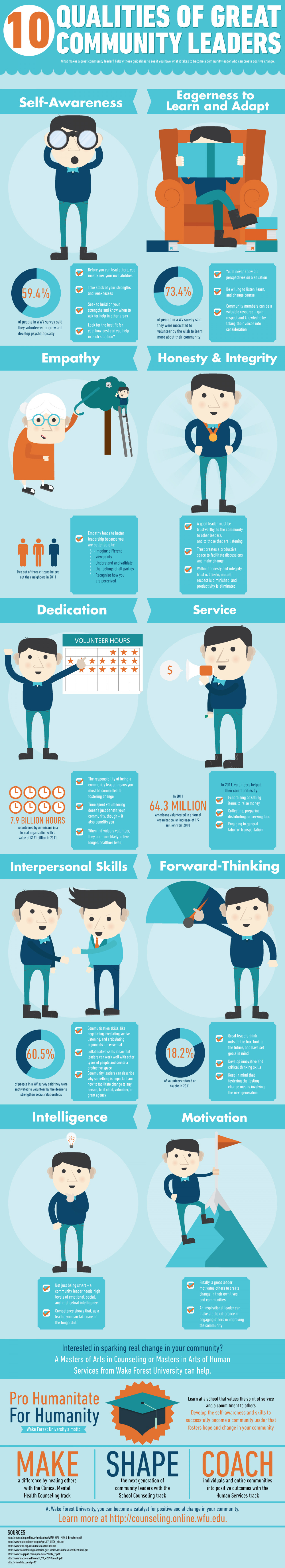 10 Qualities of Great Community Leaders Infographic