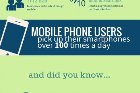 10 Quick Facts: Mobile Phones Infographic
