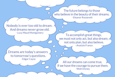 10 QUOTES FOR DREAMERS Infographic