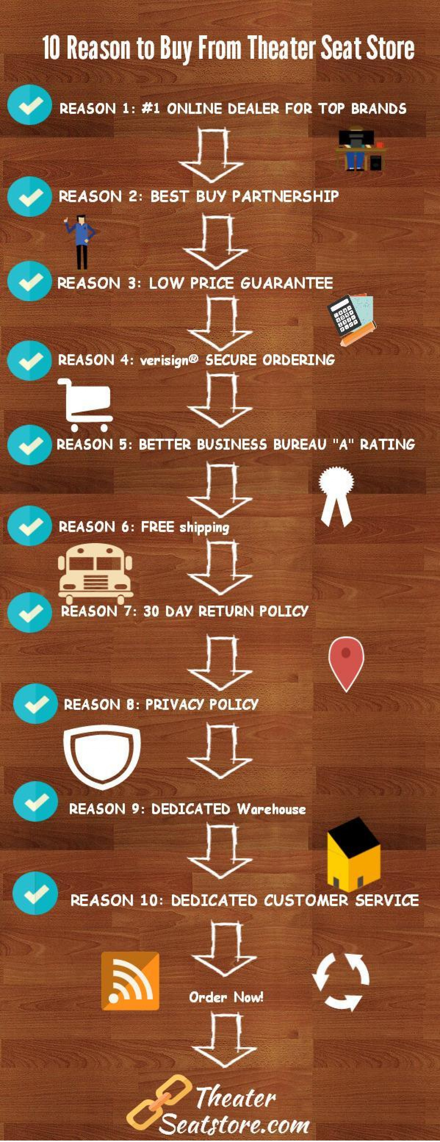 10 Reason to Buy From Theater Seat Store Infographic
