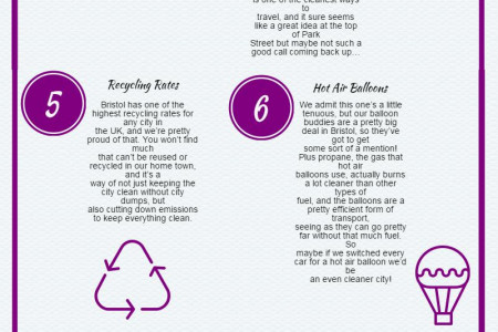 10 Reasons Bristol is one of the Cleanest Cities to Live in Infographic