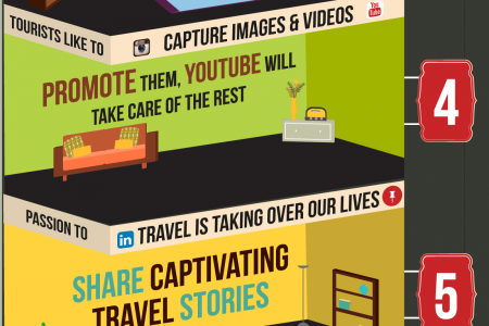 10 Reasons Native Advertising Is For Hospitality Business Infographic