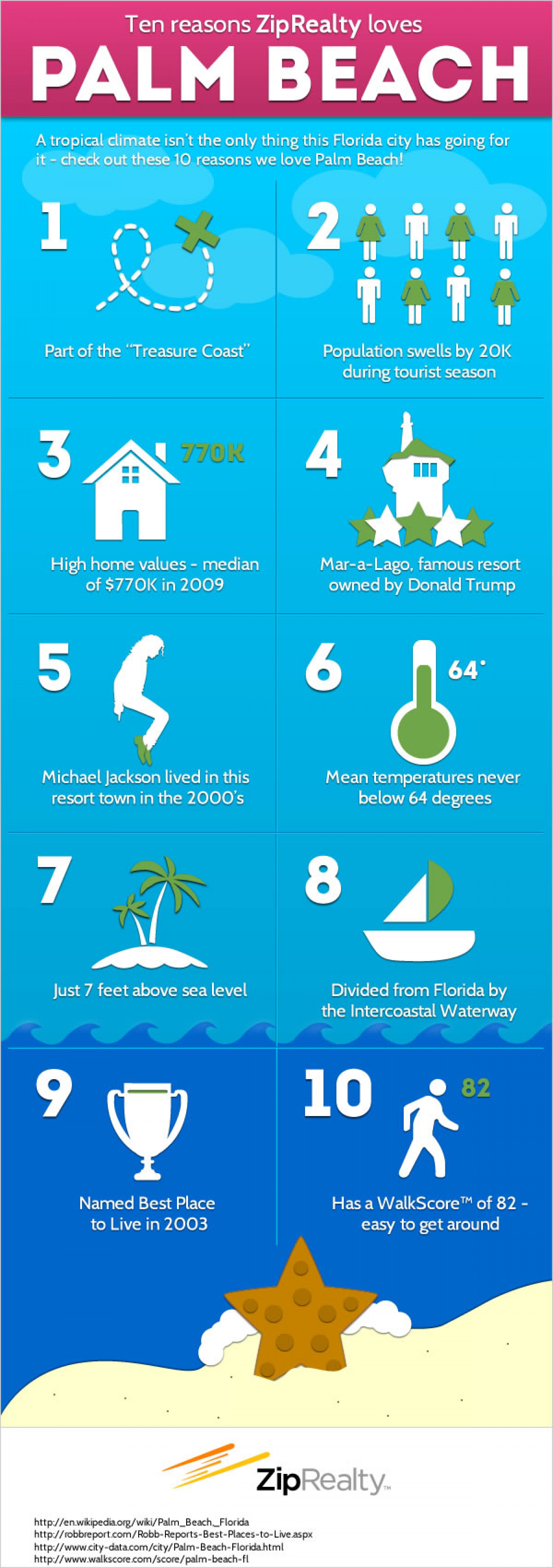 10 Reasons to love Palm Beach Infographic