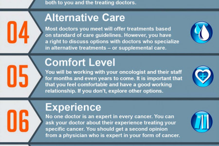10 Reasons To Seek a 2nd Opinion for Cancer Treatment Infographic