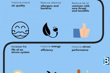10 Reasons to Service an Air Conditioner Infographic