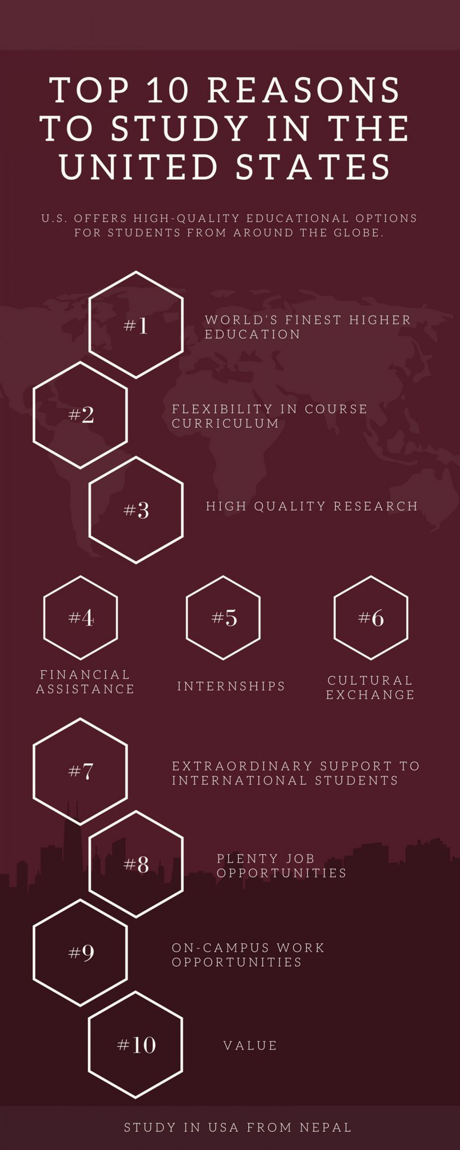 10 Reasons to Study in USA Infographic
