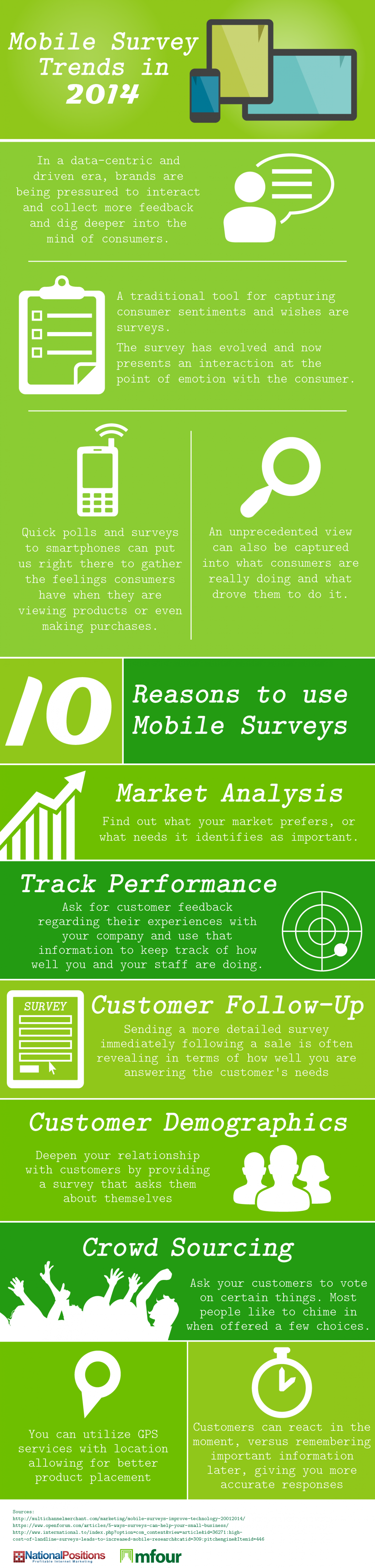 10 Reasons to use Mobile Surveys  Infographic