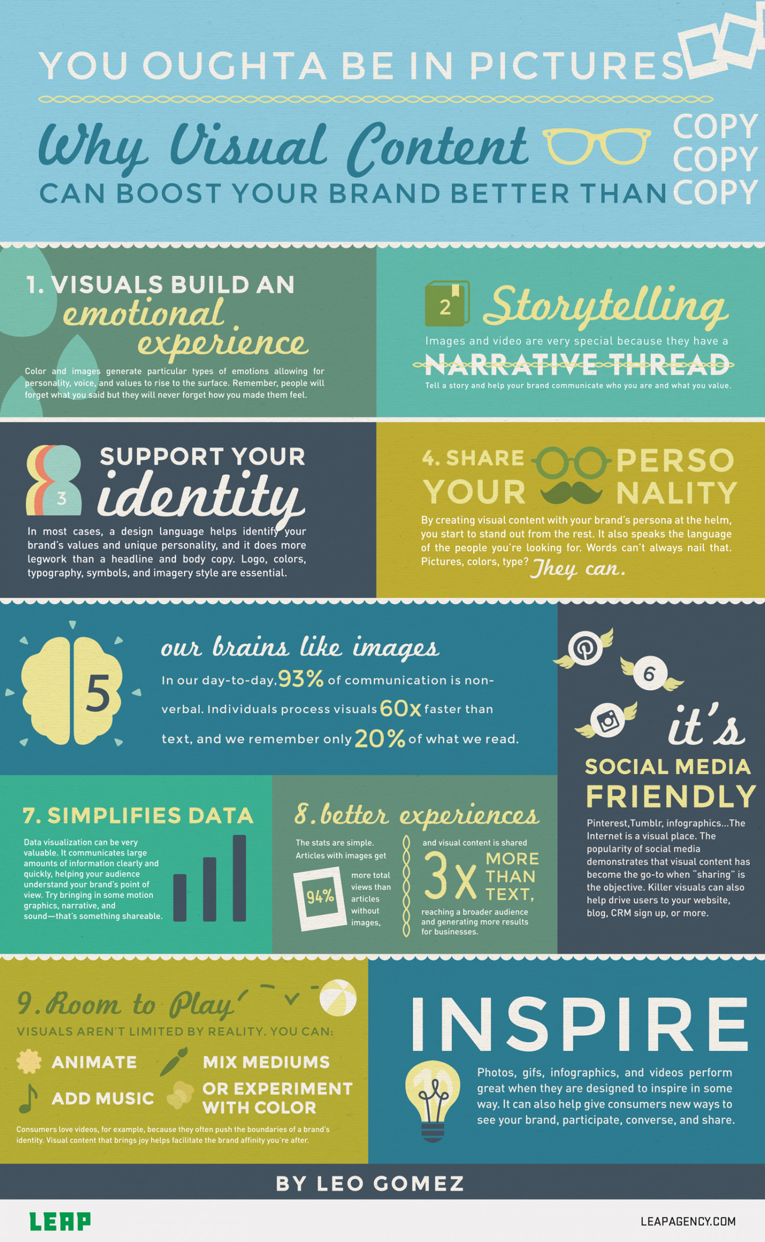 10 Reasons Visual Content is More Important than Written Content Infographic