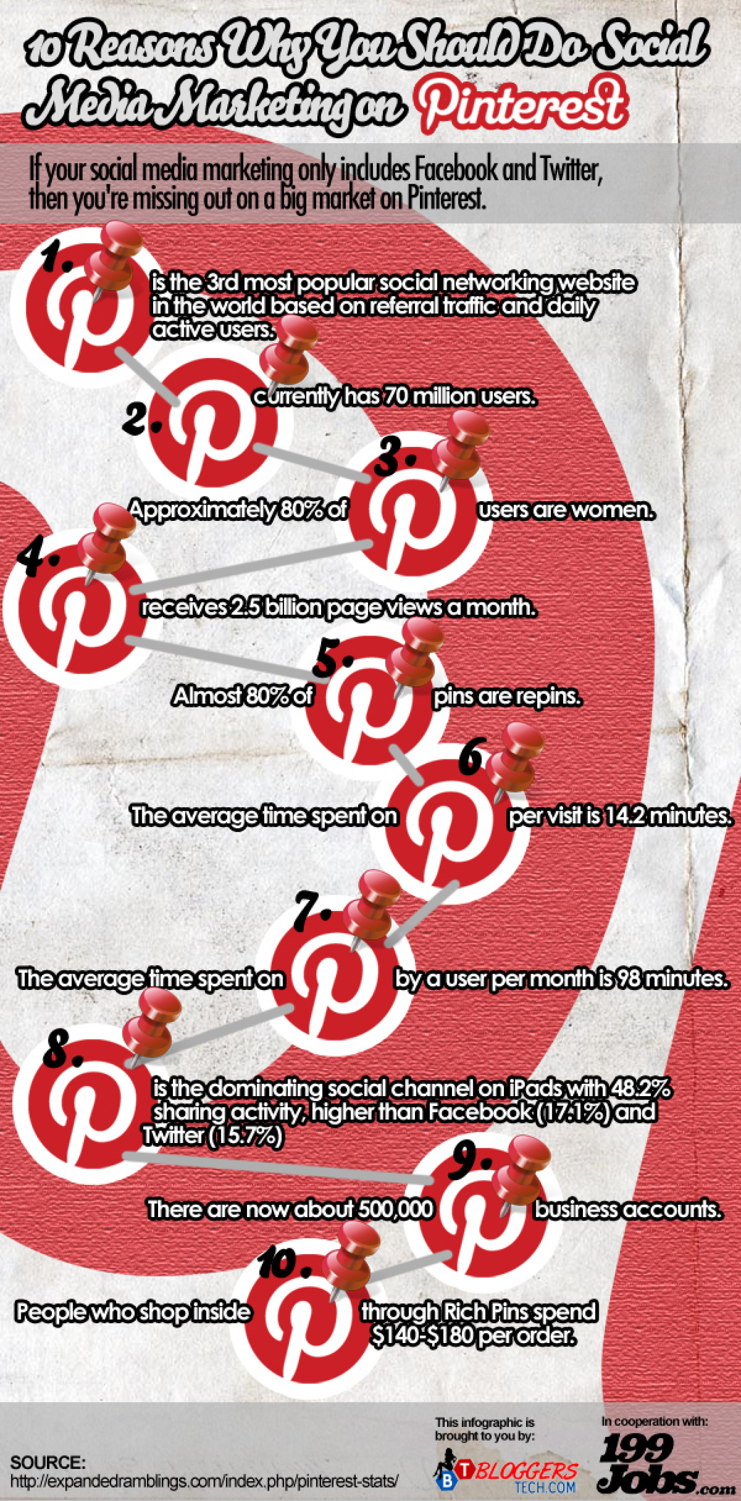 10 Reasons Why You Should Do Social Media Marketing on Pinterest Infographic