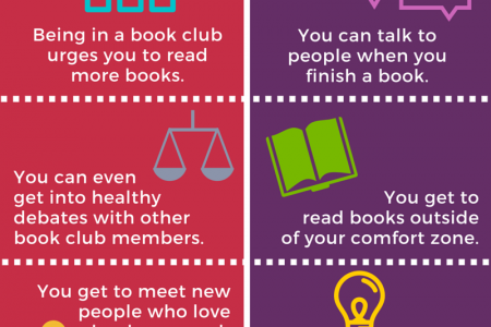 10 Reasons Why You Should Have A Book Club Infographic