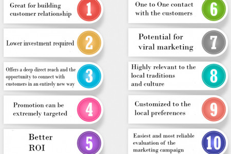 10 Reasons Why You Should Use Below The Line Promotion  Infographic