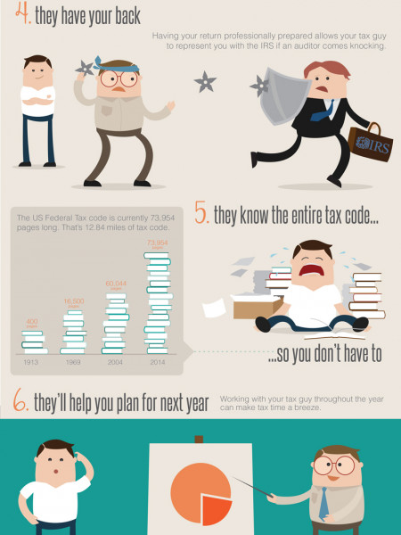 Ten Reasons Why You Still Need a Tax Pro Infographic