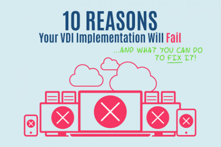 10 Reasons Your VDI Implementation Will Fail Infographic
