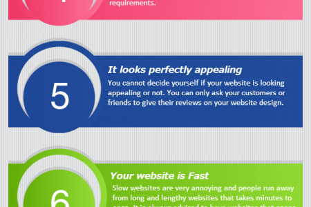 •	10 Signs to Show that your Website is Perfect Infographic
